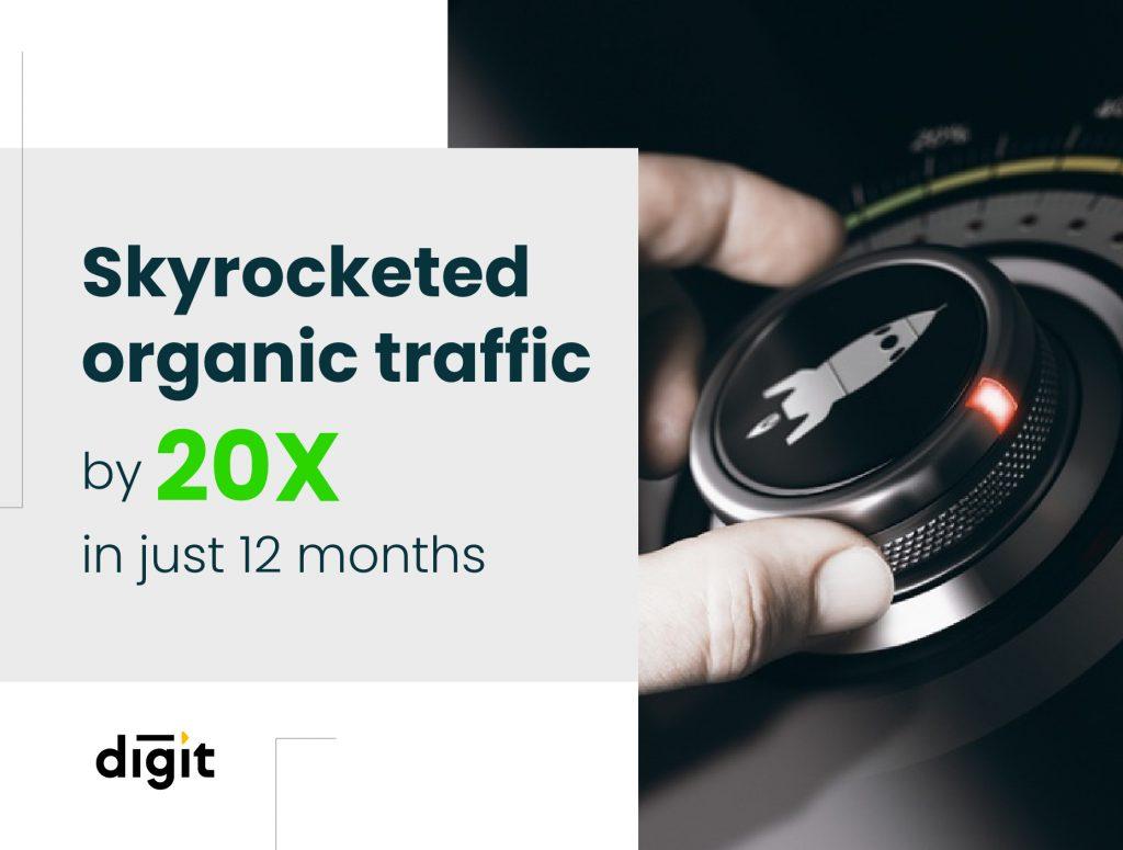 Case study of 20X organic traffic growth by digital marketing company Noboru World
